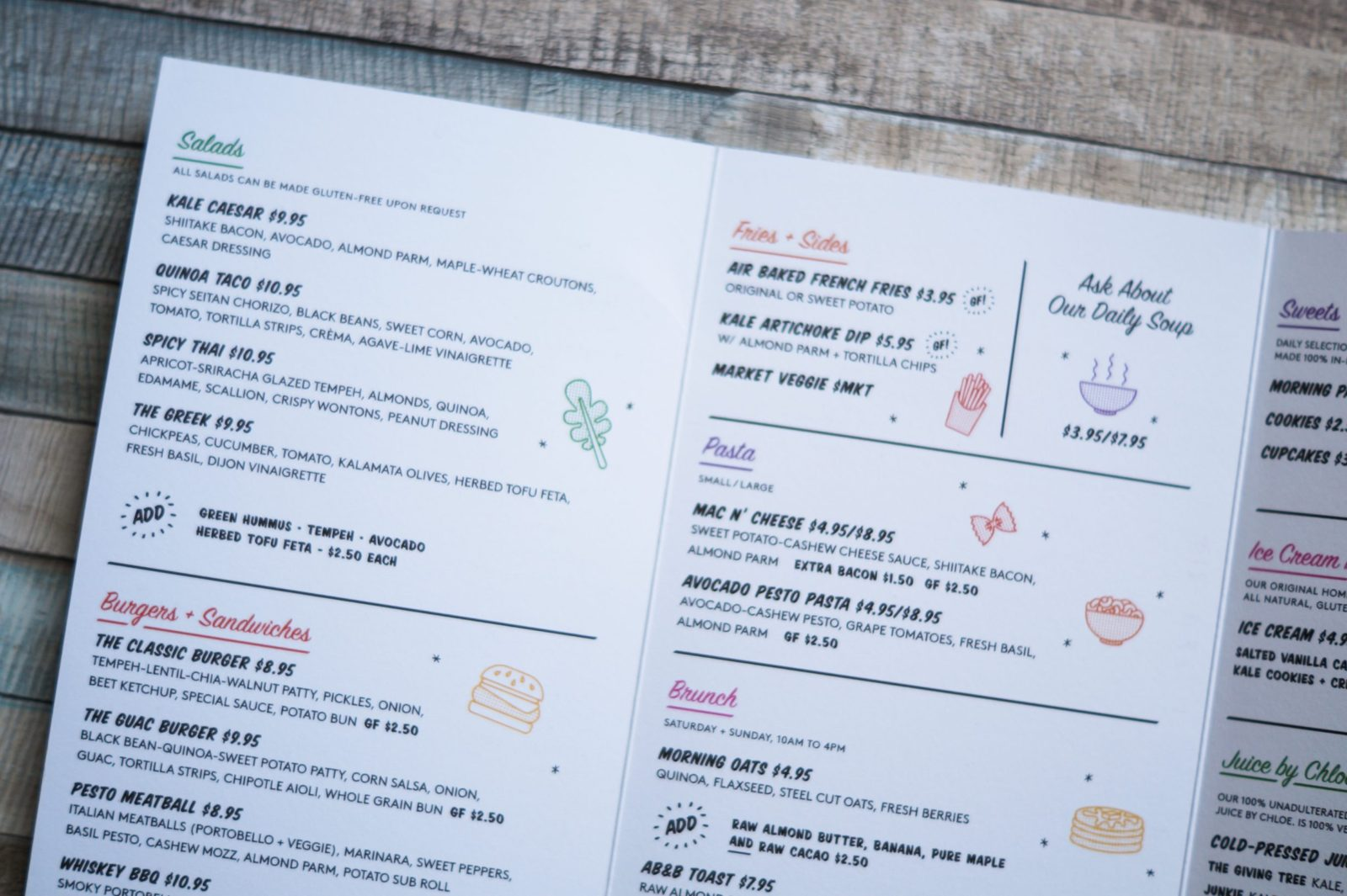 NYC Food Guide